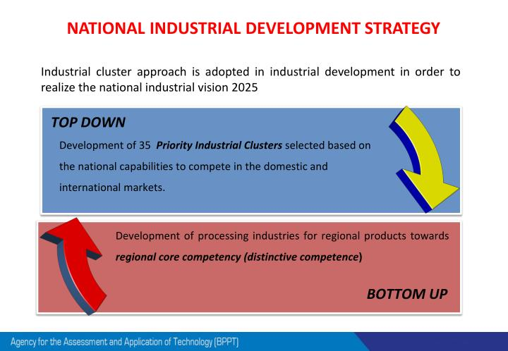 NATIONAL INDUSTRIAL DEVELOPMENT STRATEGY