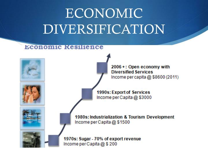 Economic diversification