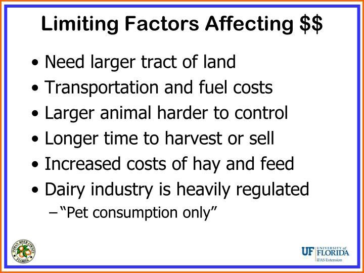 Limiting Factors Affecting $$
