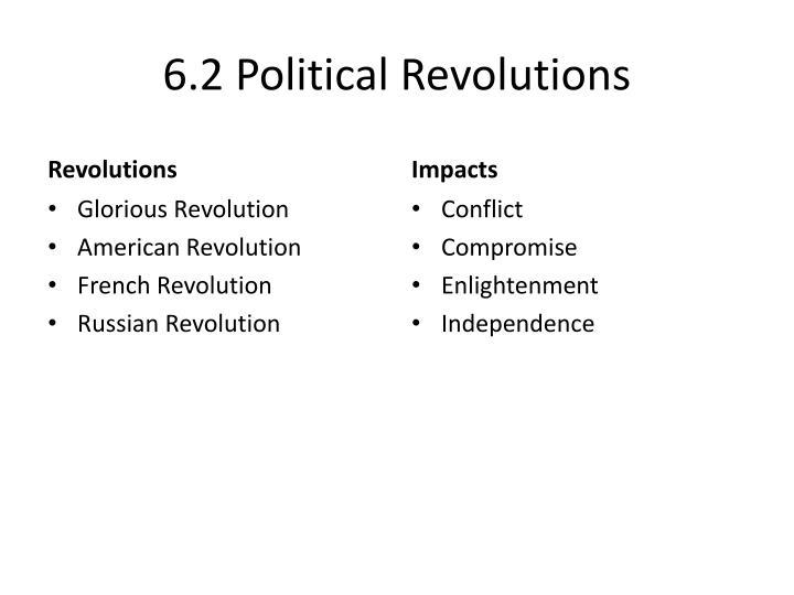 6.2 Political Revolutions