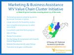 marketing business assistance wv value chain cluster initiative