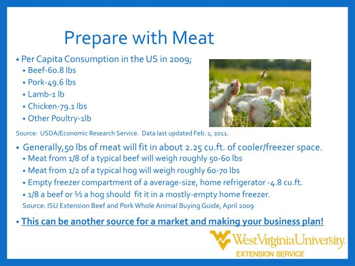 Prepare with Meat