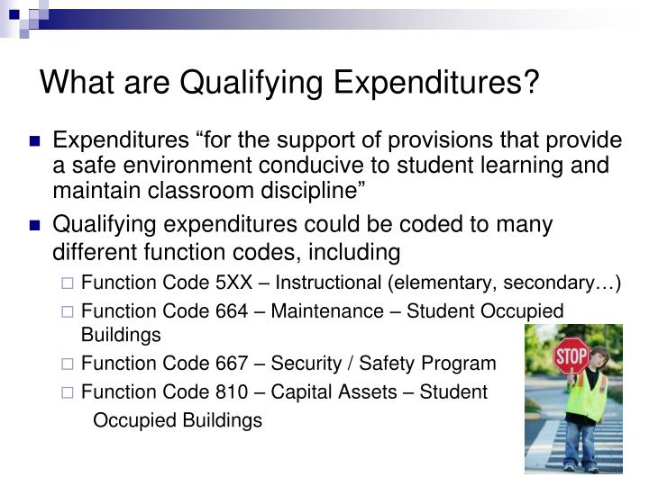 What are Qualifying Expenditures?