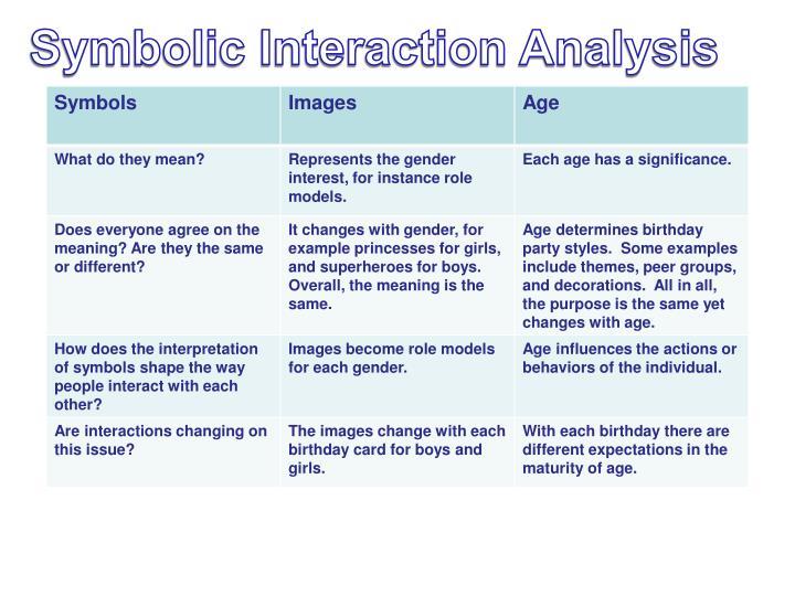 Symbolic Interaction Analysis