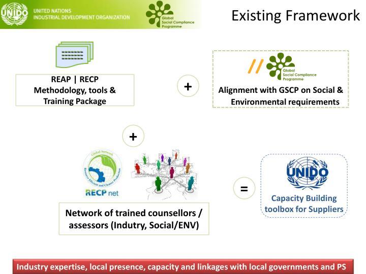 Existing Framework