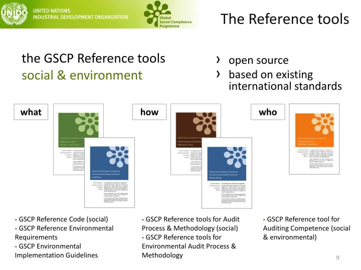 The Reference tools