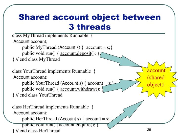 Shared account object between 3 threads