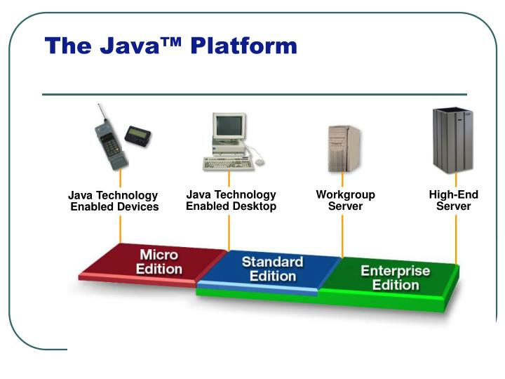 Java Technology Enabled Desktop