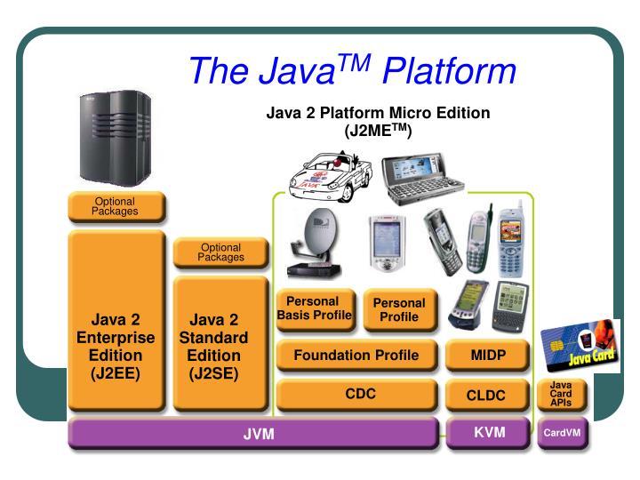 Java 2 Platform Micro Edition