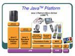 the java tm platform