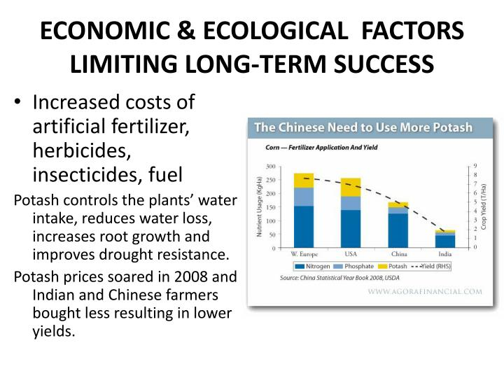 ECONOMIC & ECOLOGICAL  FACTORS LIMITING LONG-TERM SUCCESS