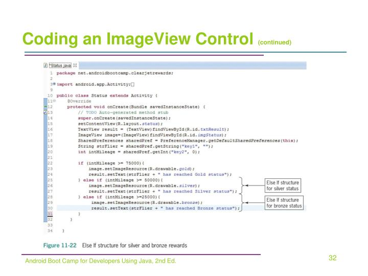 Coding an ImageView