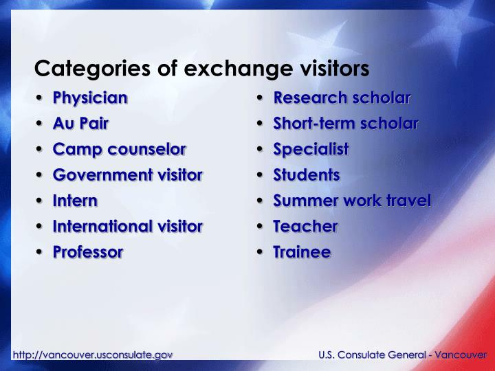 Categories of exchange visitors