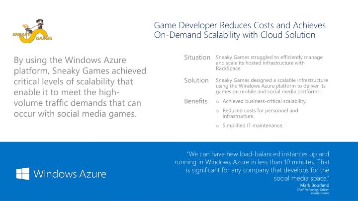 Game Developer Reduces Costs and Achieves On-Demand Scalability with Cloud Solution