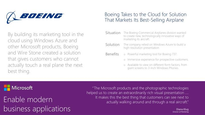 Boeing Takes to the Cloud for Solution That Markets Its Best-Selling Airplane