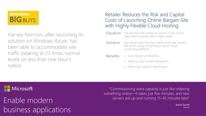 Retailer Reduces the Risk and Capital Costs of Launching Online Bargain Site with Highly Flexible Cloud Hosting