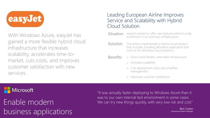 Leading European Airline Improves Service and Scalability with Hybrid Cloud Solution