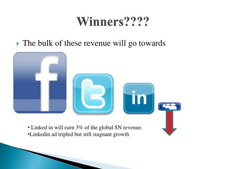 Winners????