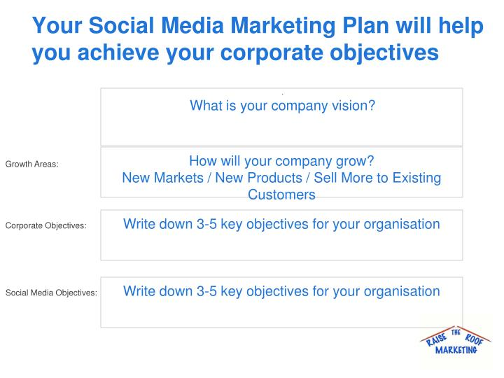 Your Social Media Marketing Plan will help you achieve your corporate objectives