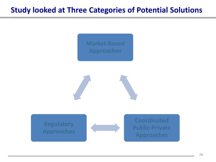 Study looked at Three Categories of Potential Solutions