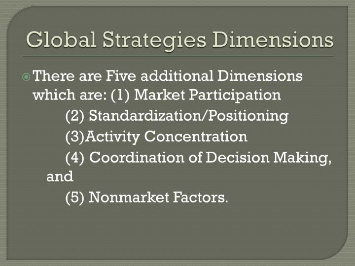 Global Strategies Dimensions