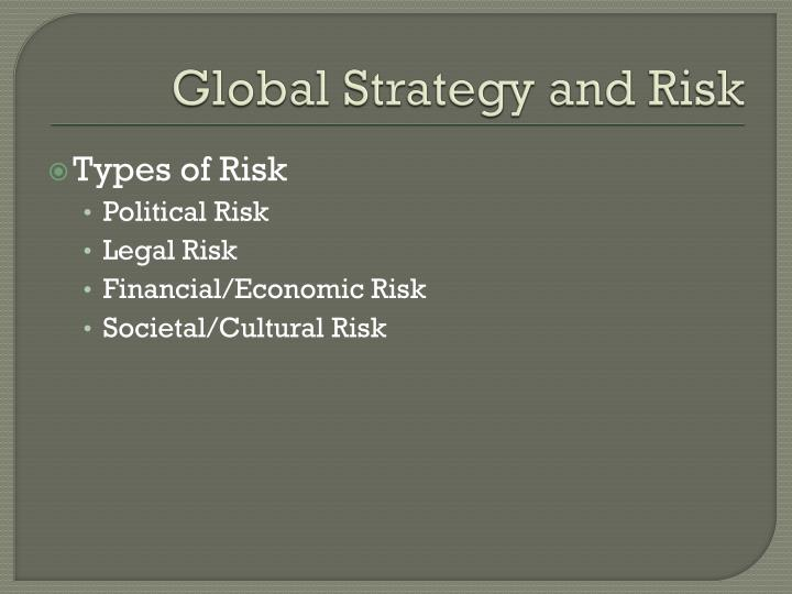 Global Strategy and Risk