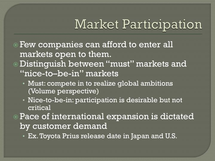 Market Participation