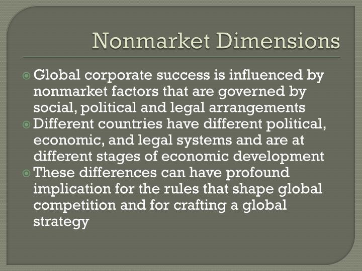 Nonmarket Dimensions