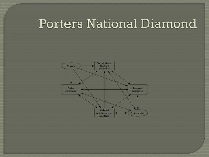 Porters National Diamond