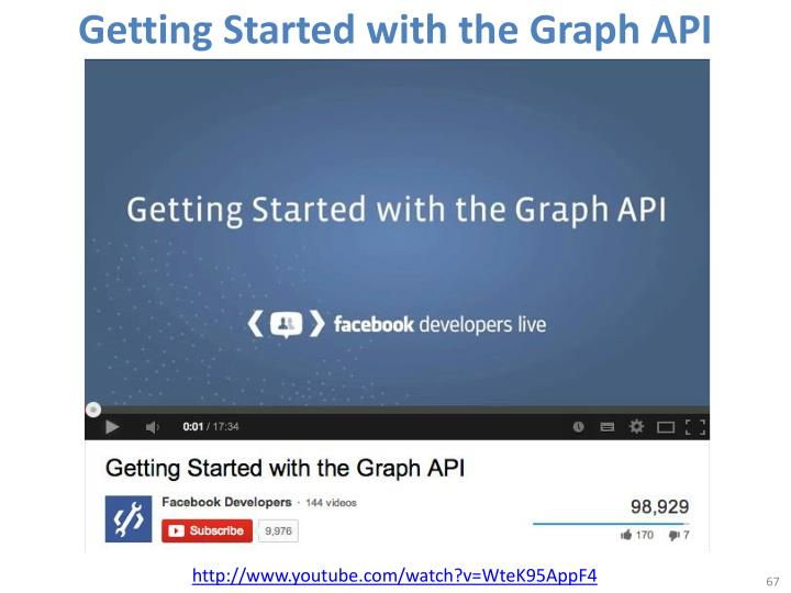 Getting Started with the Graph API