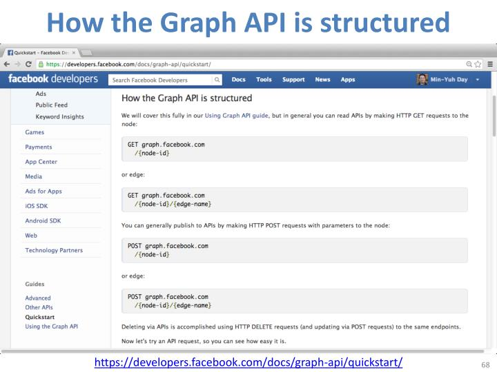 How the Graph API is structured