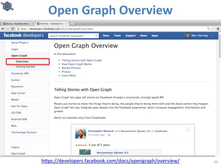 Open Graph Overview