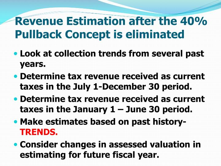 Revenue Estimation after the 40% Pullback Concept is eliminated