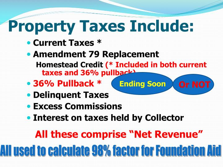 Property Taxes Include: