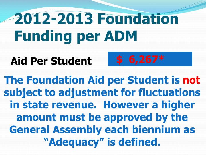 2012-2013 Foundation Funding per ADM