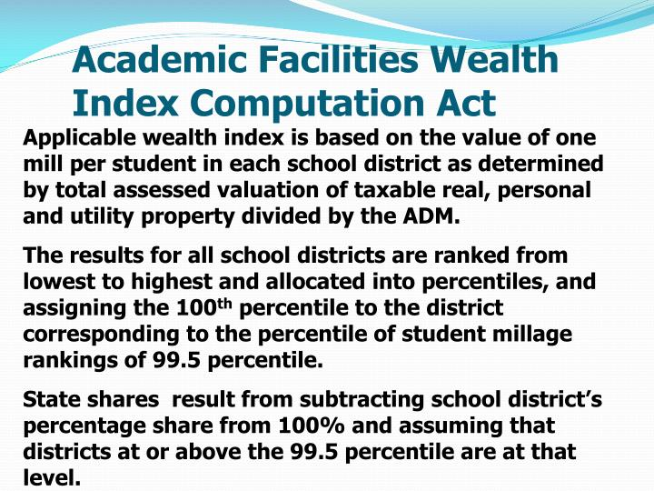 Academic Facilities Wealth Index Computation Act