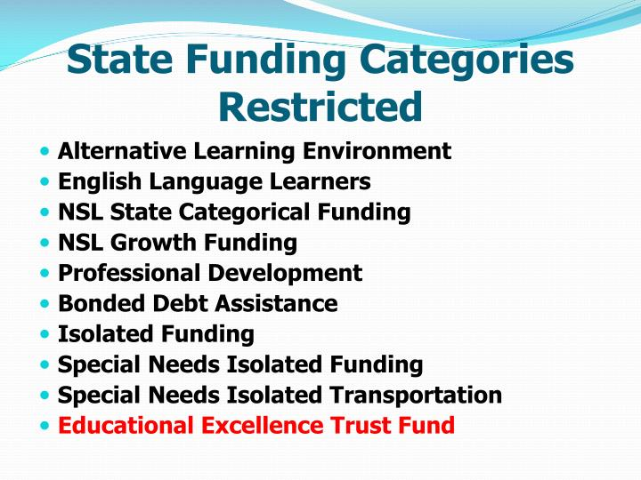 State Funding Categories