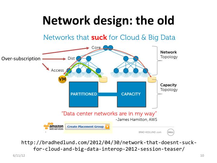 Network design: the old