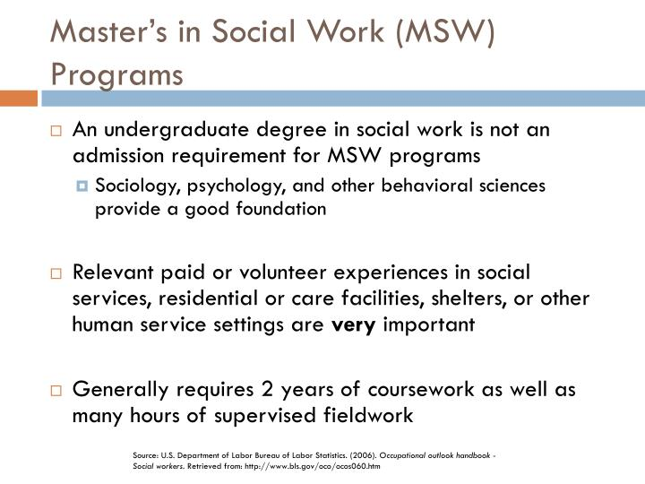 Master's in Social Work (MSW) Programs