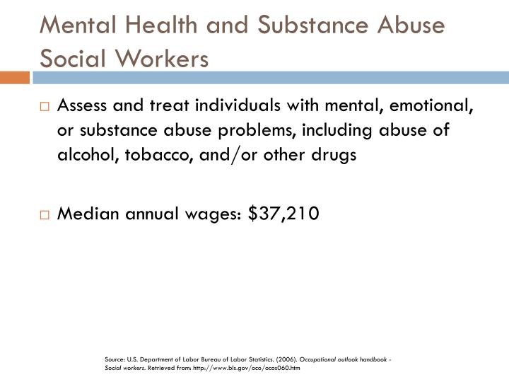 Mental Health and Substance Abuse Social Workers