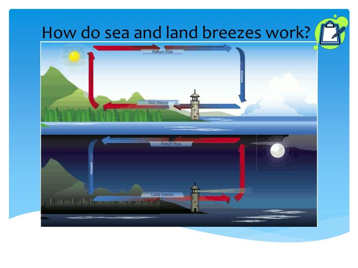 How do sea and land breezes work?