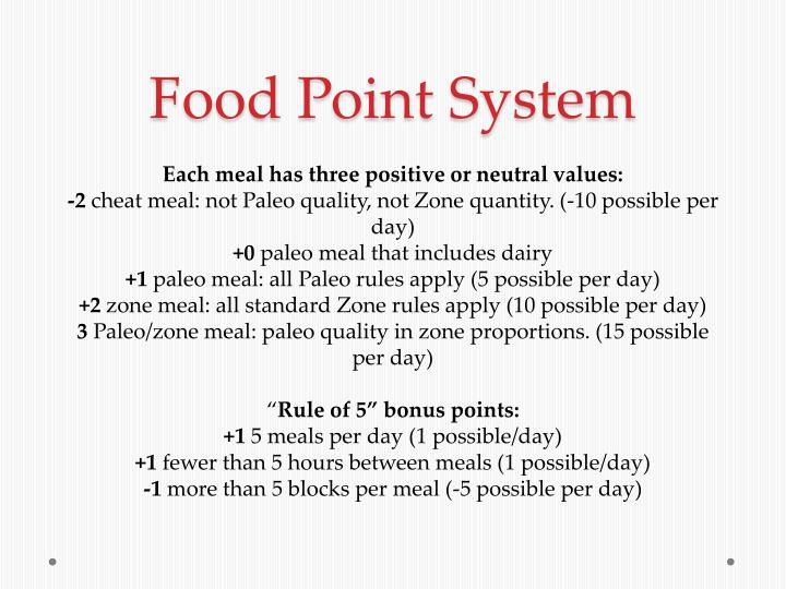 Food Point System