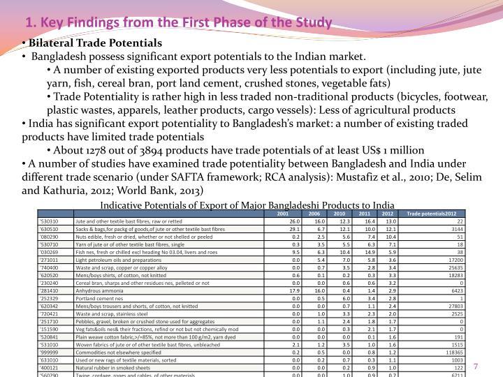 Bilateral Trade Potentials