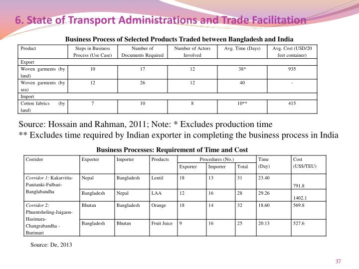 6. State of Transport Administrations and Trade