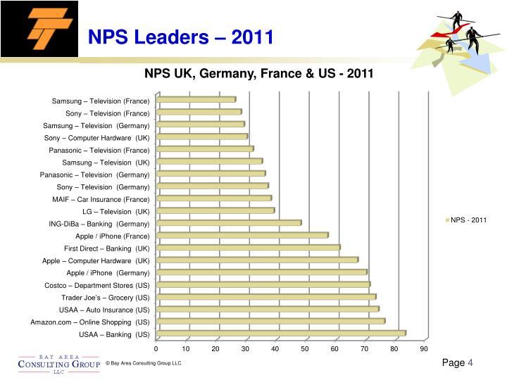 NPS Leaders – 2011