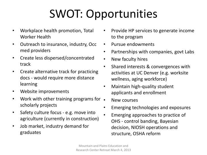SWOT: Opportunities