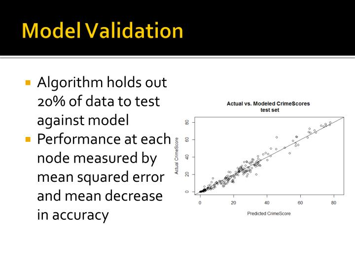 Model Validation