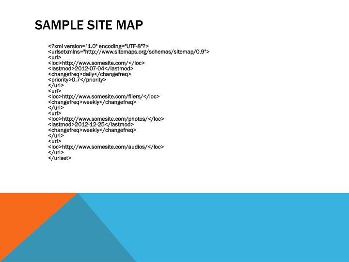 Sample site map