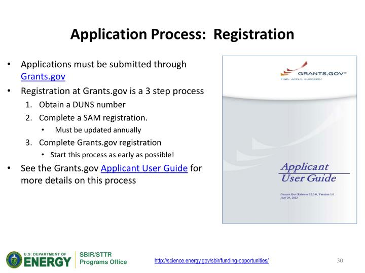 Application Process:  Registration