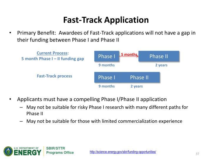 Fast-Track Application